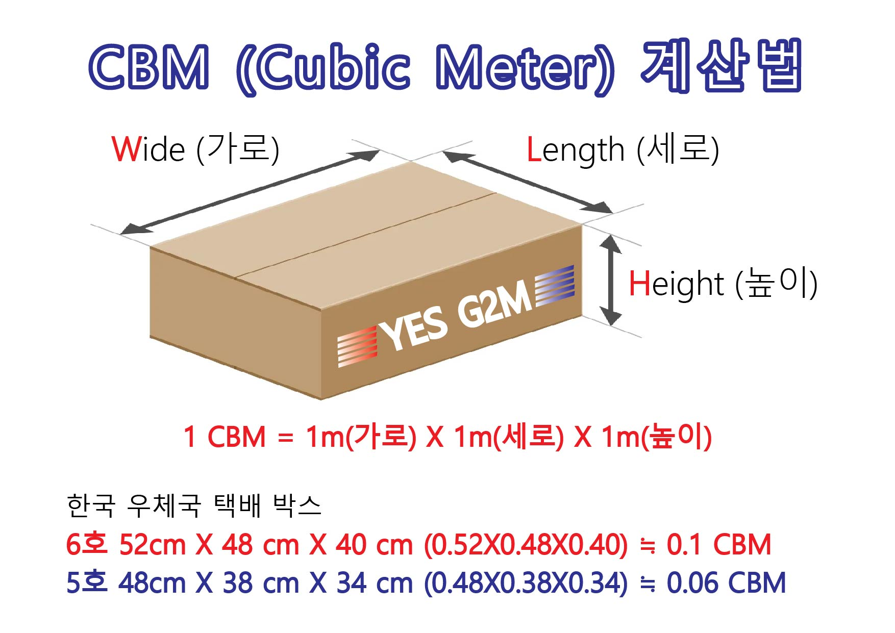 CBM 계산법